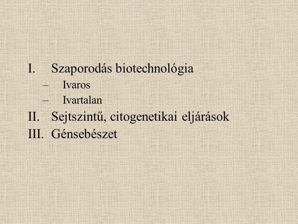 Szaporodás biotechnológia
