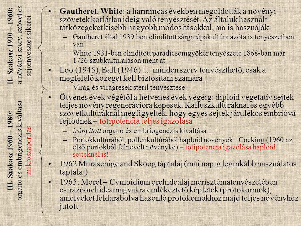 Gautheret, White: a harmincas években megoldották a növényi szövetek korlátlan ideig való tenyésztését. Az általuk használt tátközegeket kisebb nagyobb módosításokkal, ma is hasznáják.