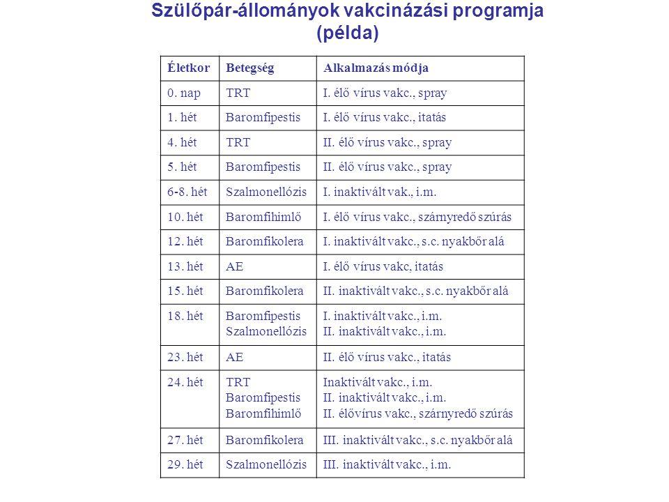 Szülőpár-állományok vakcinázási programja