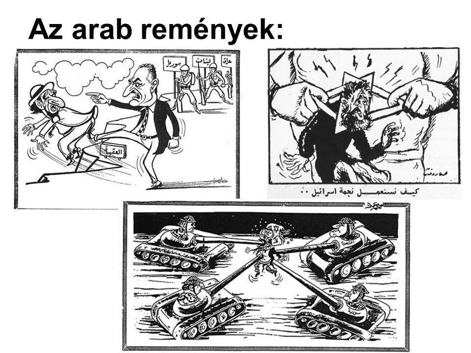 Az arab remények: