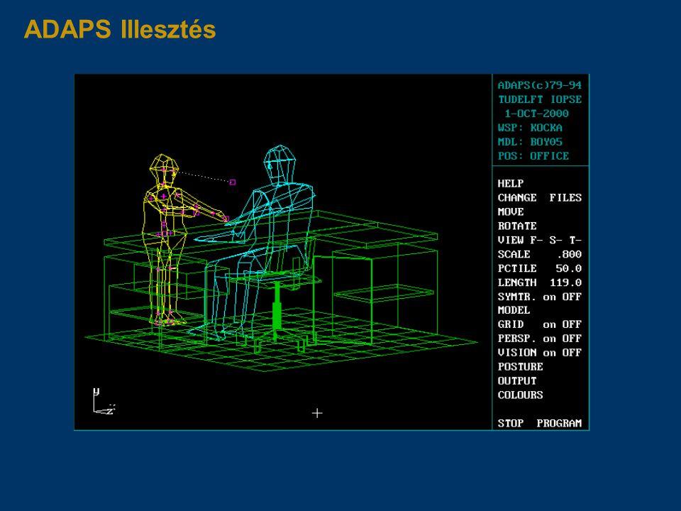 ADAPS Illesztés © dr. Szabó Gyula Irodája 2000