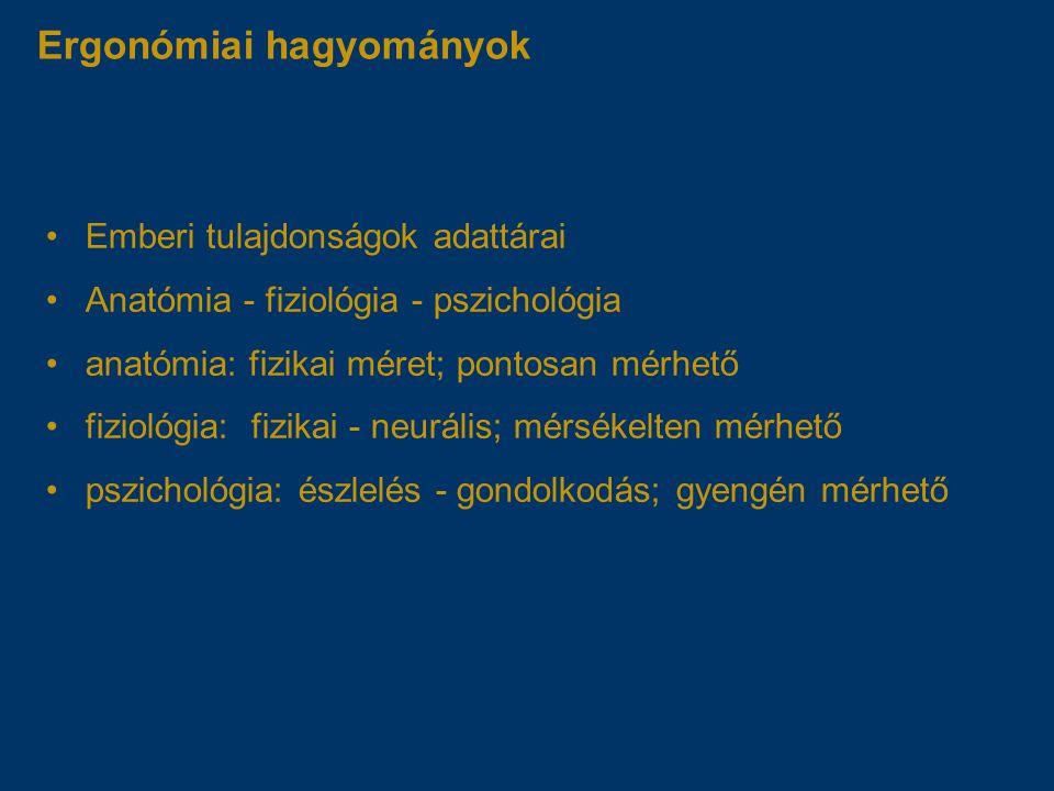 Ergonómiai hagyományok