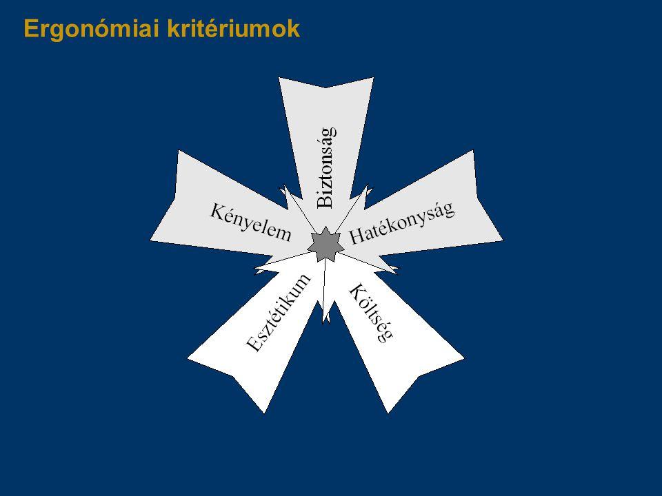 Ergonómiai kritériumok