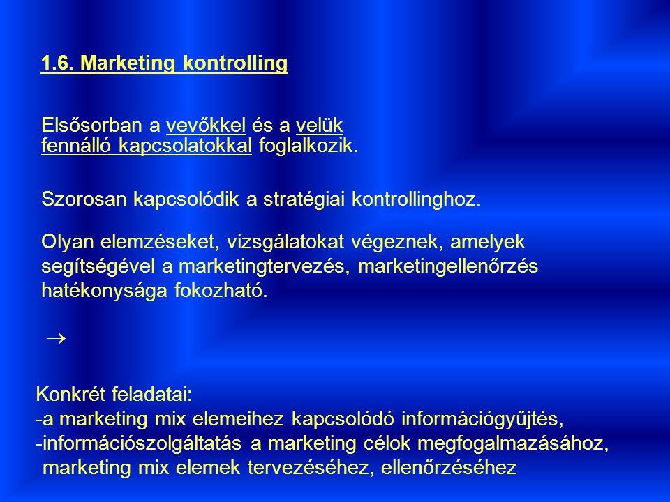 1.6. Marketing kontrolling