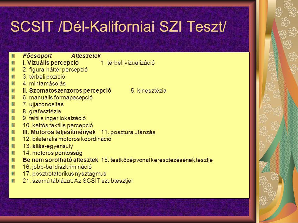 SCSIT /Dél-Kaliforniai SZI Teszt/