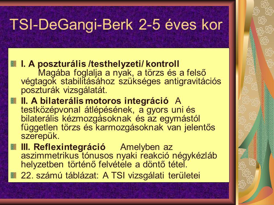 TSI-DeGangi-Berk 2-5 éves kor