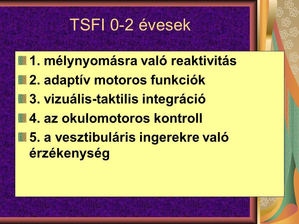 TSFI 0-2 évesek 1. mélynyomásra való reaktivitás
