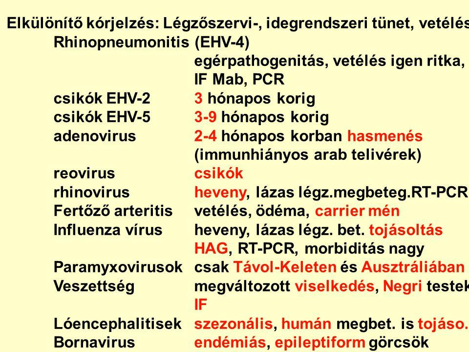 Elkülönítő kórjelzés: Légzőszervi-, idegrendszeri tünet, vetélés