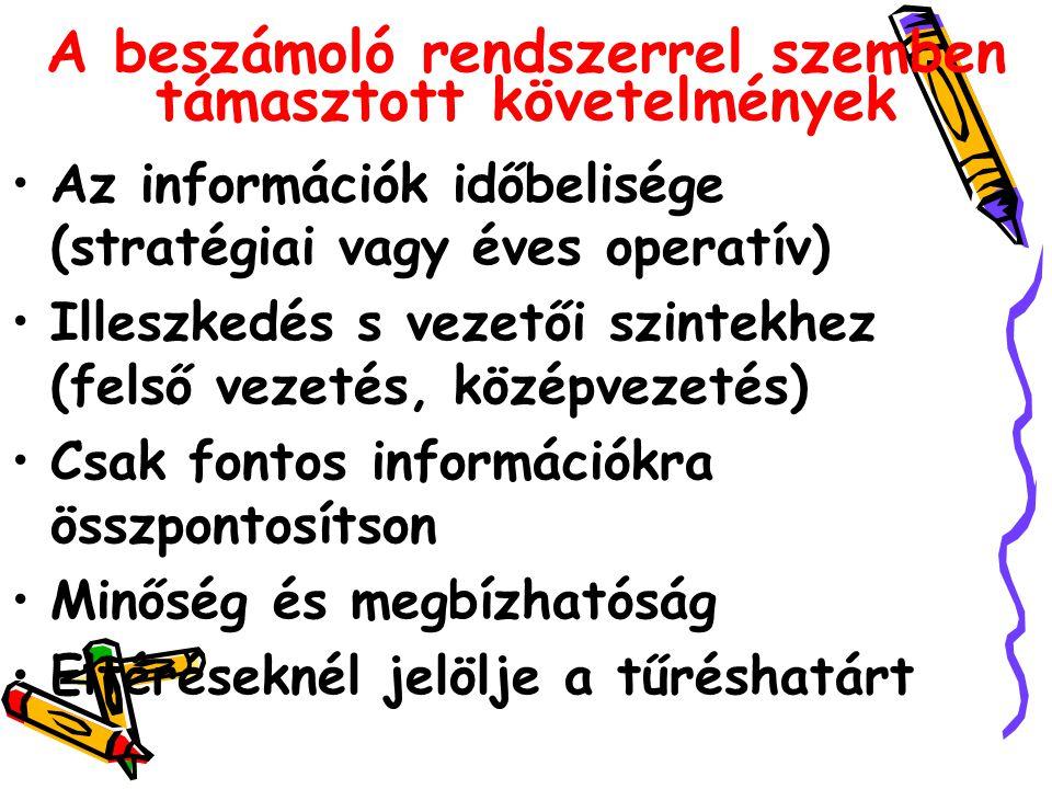 A beszámoló rendszerrel szemben támasztott követelmények