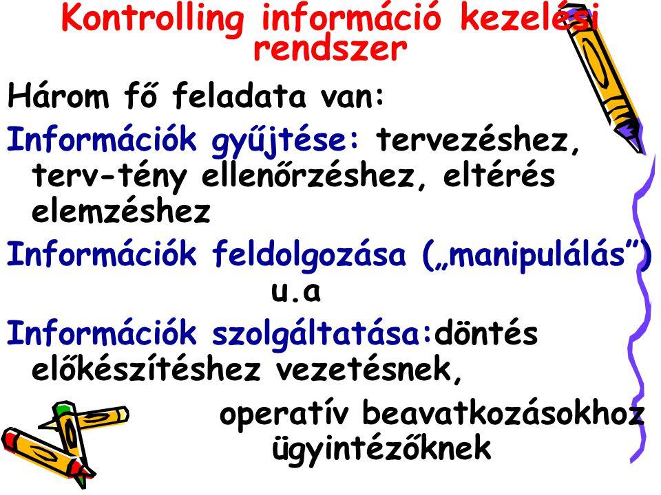 Kontrolling információ kezelési rendszer