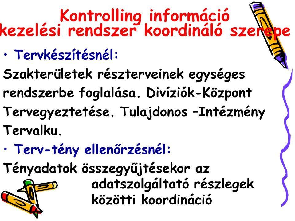 Kontrolling információ kezelési rendszer koordináló szerepe