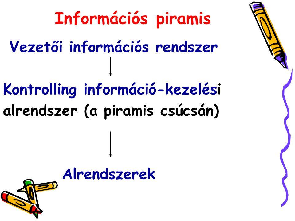 Információs piramis Vezetői információs rendszer