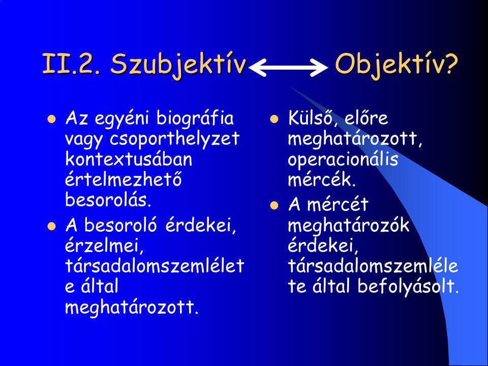 II.2. Szubjektív Objektív