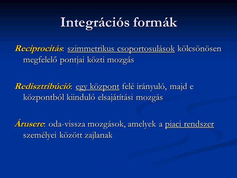 Integrációs formák Reciprocitás: szimmetrikus csoportosulások kölcsönösen megfelelő pontjai közti mozgás.