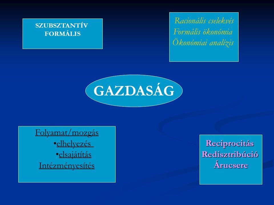 GAZDASÁG Racionális cselekvés Formális ökonómia Ökonómiai analízis