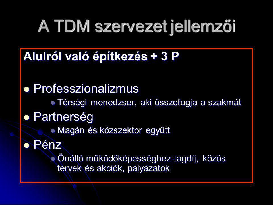 A TDM szervezet jellemzői