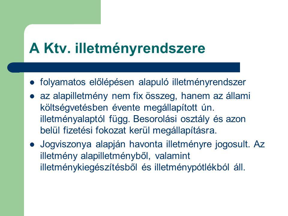 A Ktv. illetményrendszere