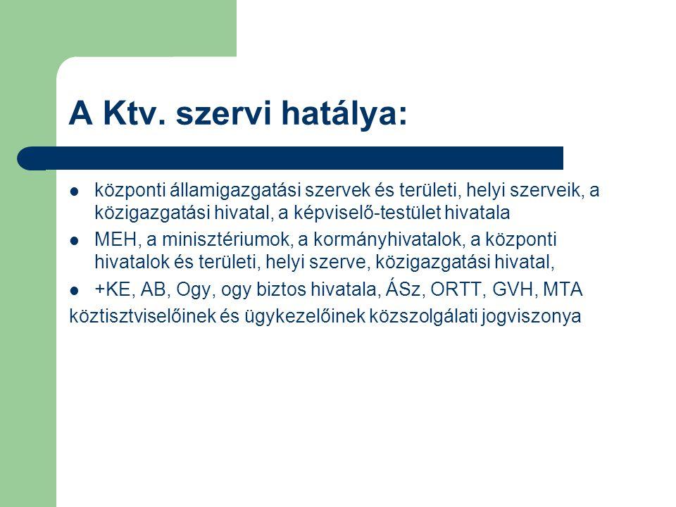 A Ktv. szervi hatálya: központi államigazgatási szervek és területi, helyi szerveik, a közigazgatási hivatal, a képviselő-testület hivatala.