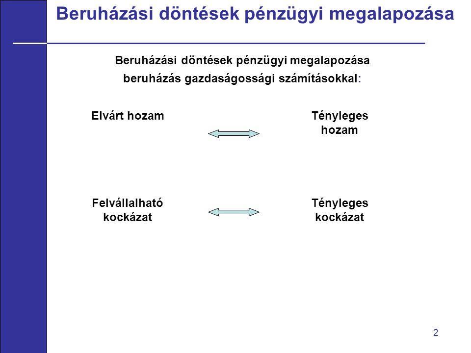 Beruházási döntések pénzügyi megalapozása