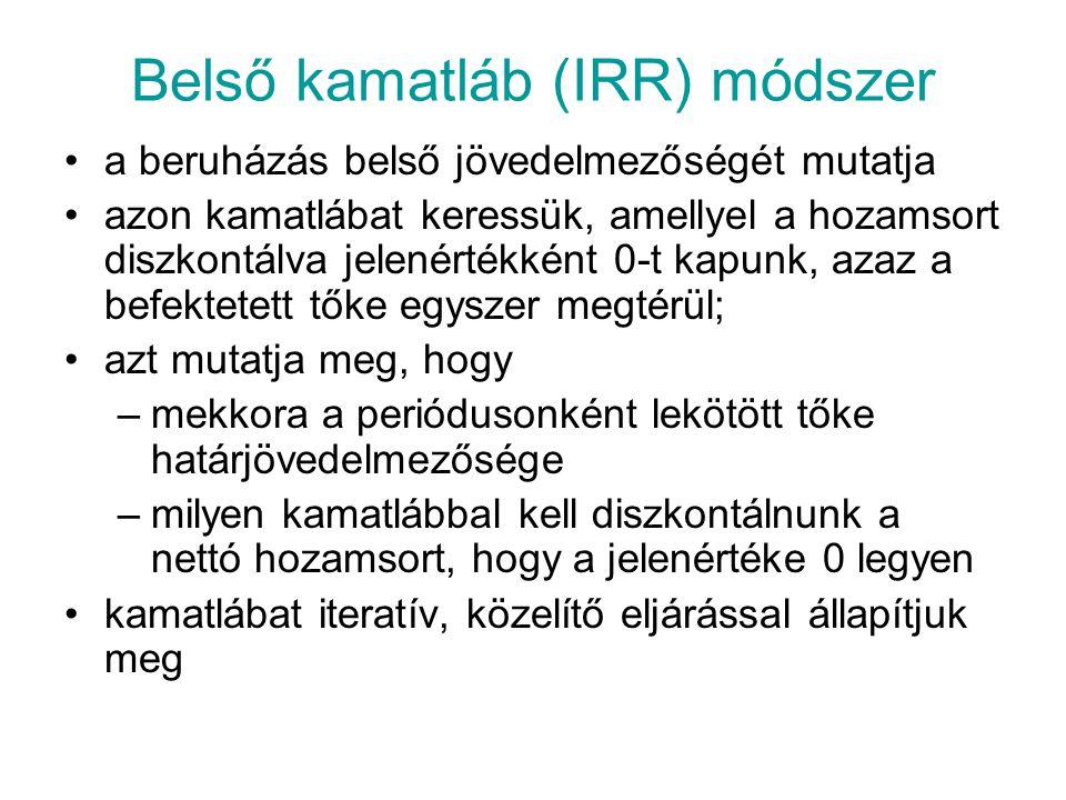 Belső kamatláb (IRR) módszer