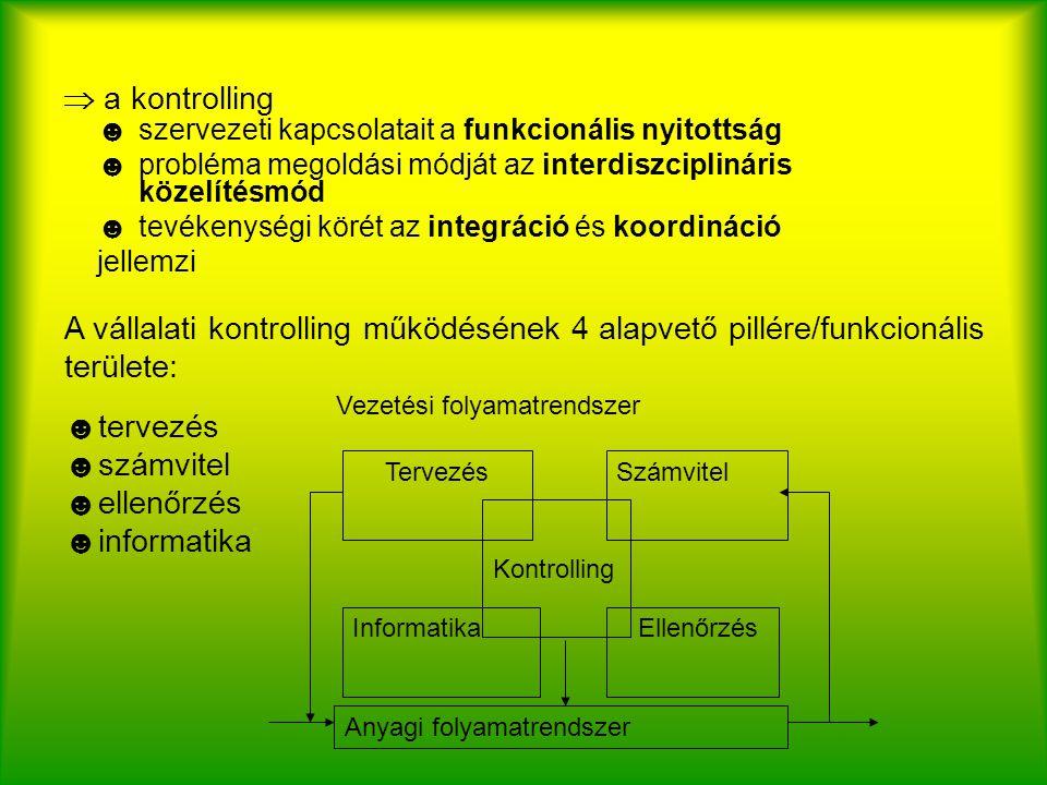  a kontrolling szervezeti kapcsolatait a funkcionális nyitottság. probléma megoldási módját az interdiszciplináris közelítésmód.
