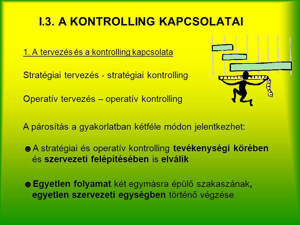 I.3. A KONTROLLING KAPCSOLATAI