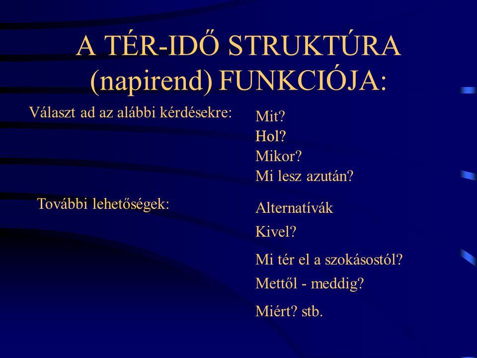 A TÉR-IDŐ STRUKTÚRA (napirend) FUNKCIÓJA: