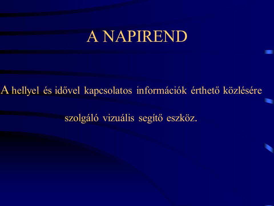 A NAPIREND A hellyel és idővel kapcsolatos információk érthető közlésére. szolgáló vizuális segítő eszköz.