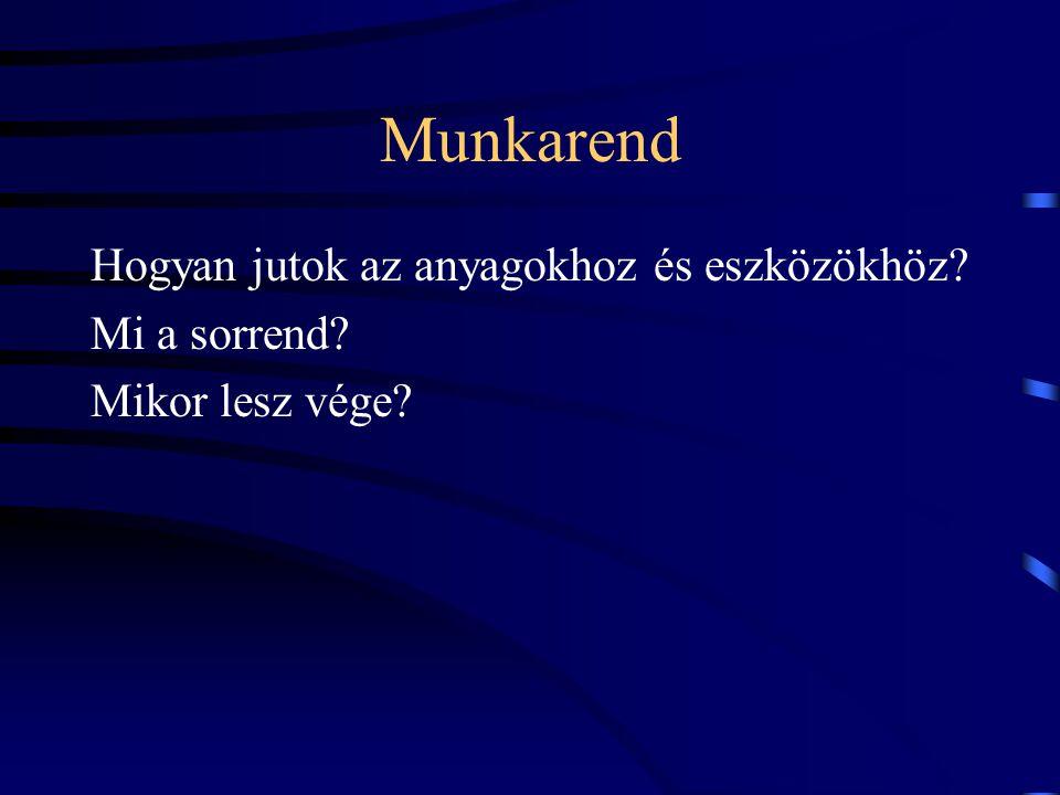 Munkarend Hogyan jutok az anyagokhoz és eszközökhöz Mi a sorrend