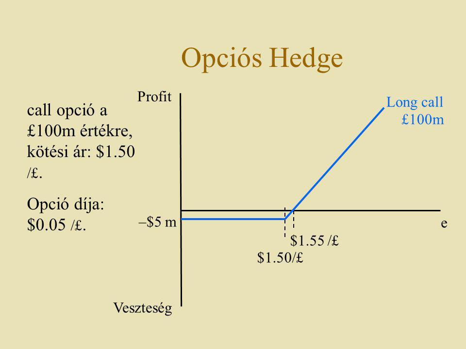 Opciós Hedge call opció a £100m értékre, kötési ár: $1.50 /£.