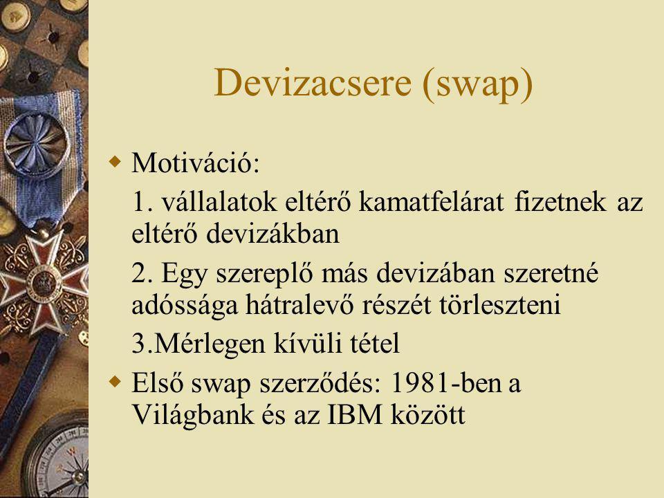 Devizacsere (swap) Motiváció: