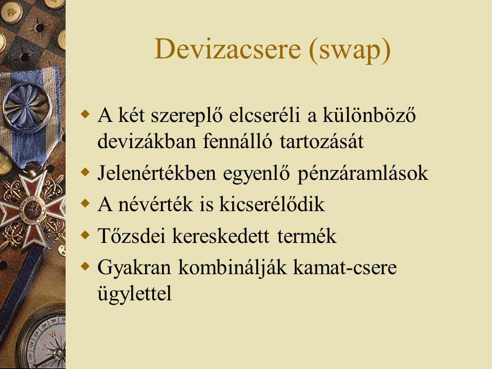 Devizacsere (swap) A két szereplő elcseréli a különböző devizákban fennálló tartozását. Jelenértékben egyenlő pénzáramlások.
