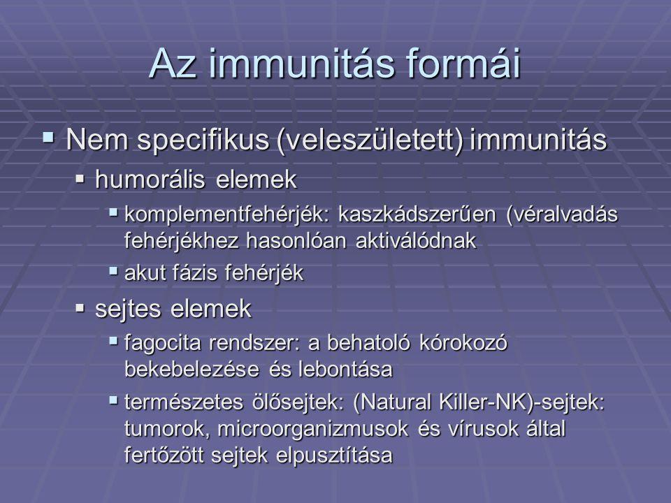 Az immunitás formái Nem specifikus (veleszületett) immunitás