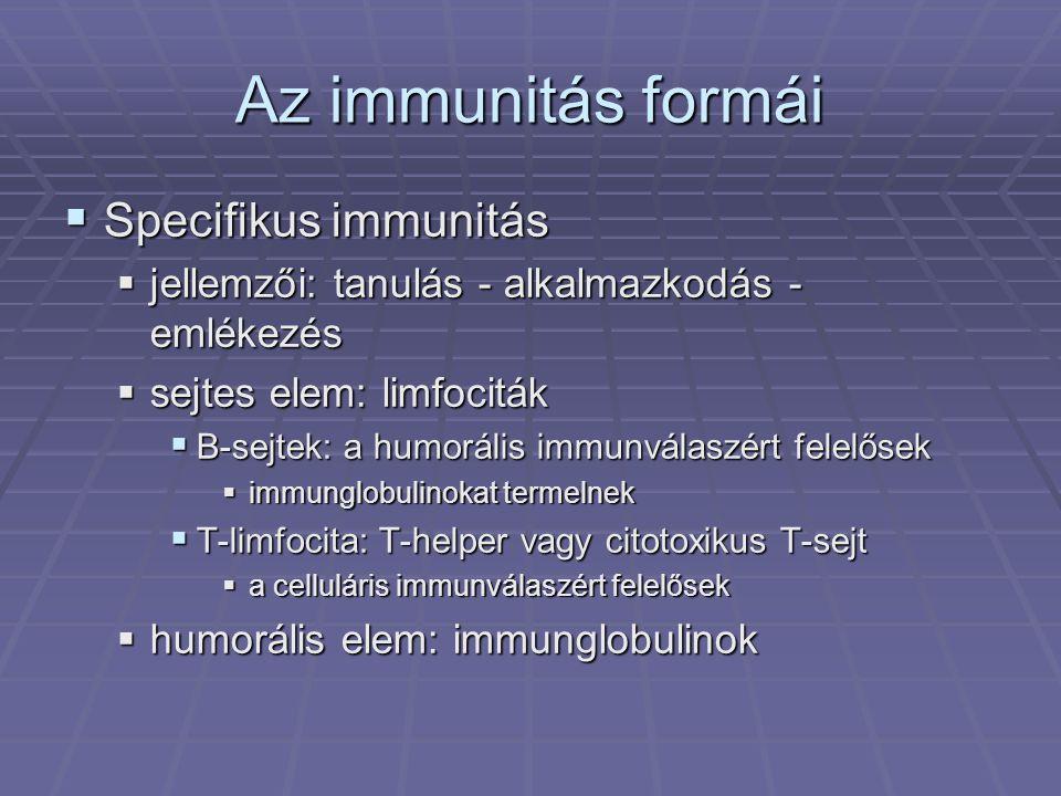 Az immunitás formái Specifikus immunitás