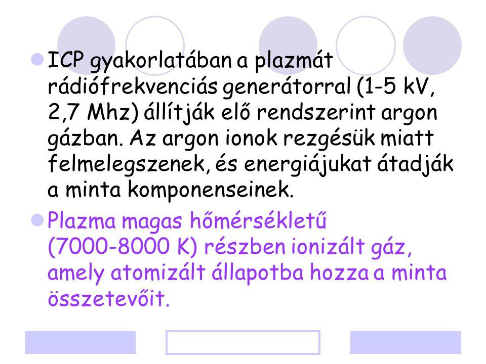 ICP gyakorlatában a plazmát rádiófrekvenciás generátorral (1-5 kV, 2,7 Mhz) állítják elő rendszerint argon gázban. Az argon ionok rezgésük miatt felmelegszenek, és energiájukat átadják a minta komponenseinek.