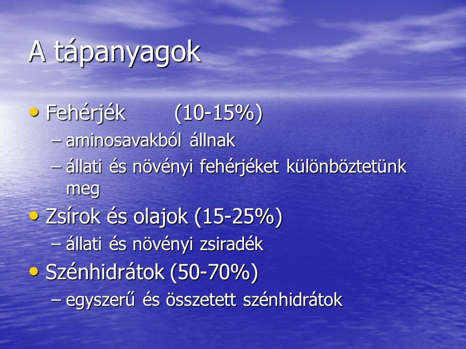 A tápanyagok Fehérjék (10-15%) Zsírok és olajok (15-25%)