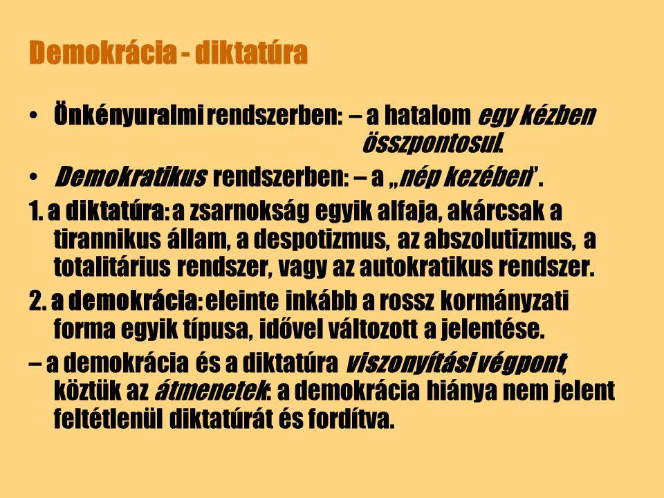 Demokrácia - diktatúra