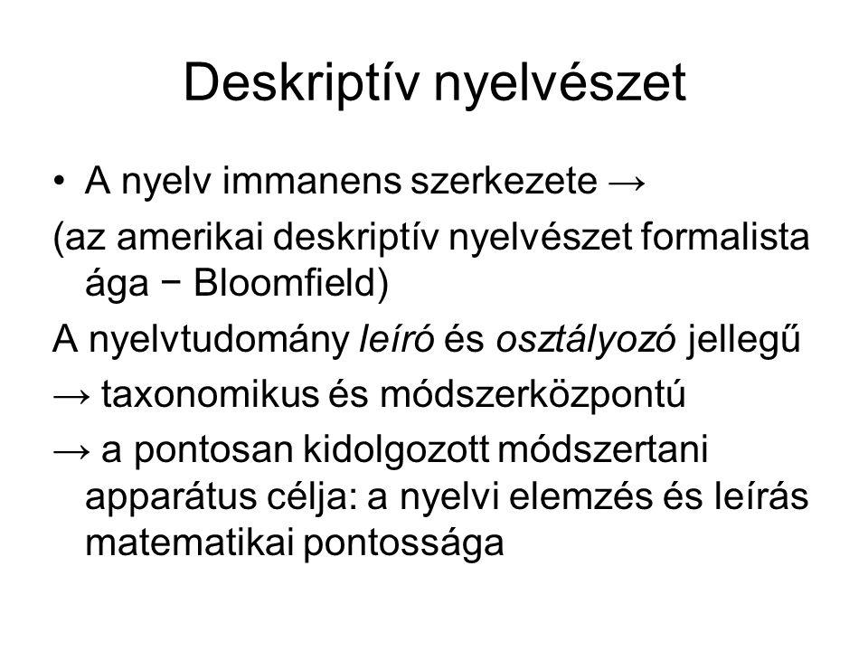 Deskriptív nyelvészet