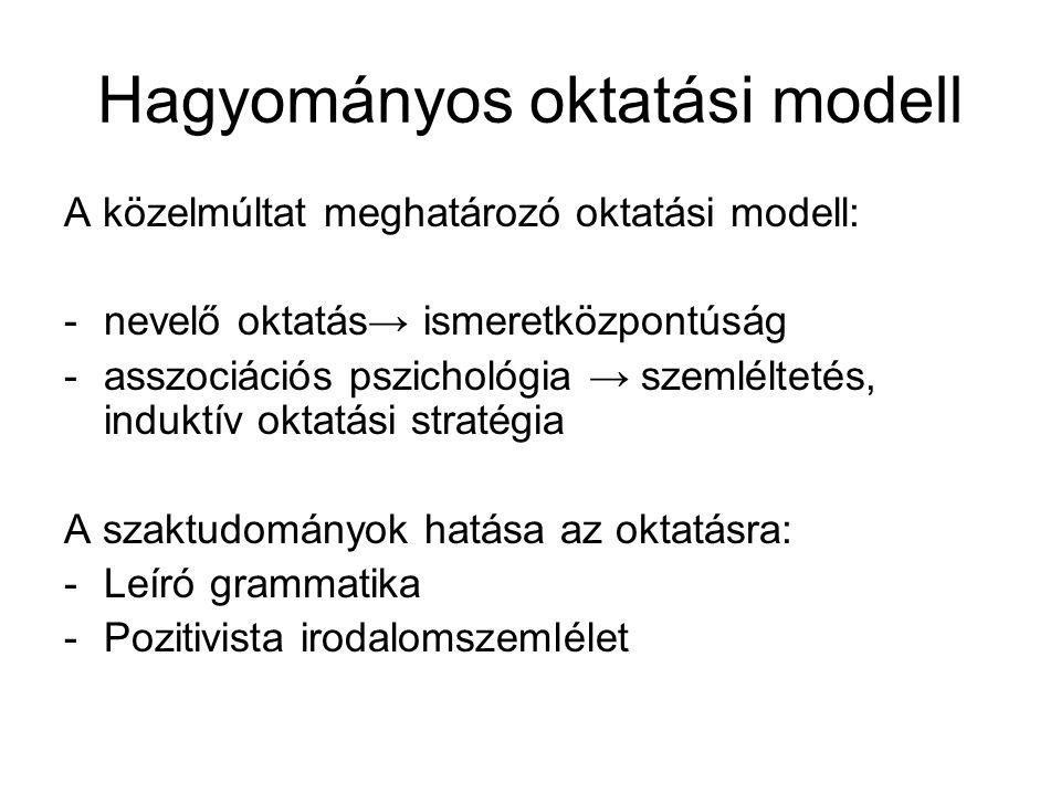 Hagyományos oktatási modell