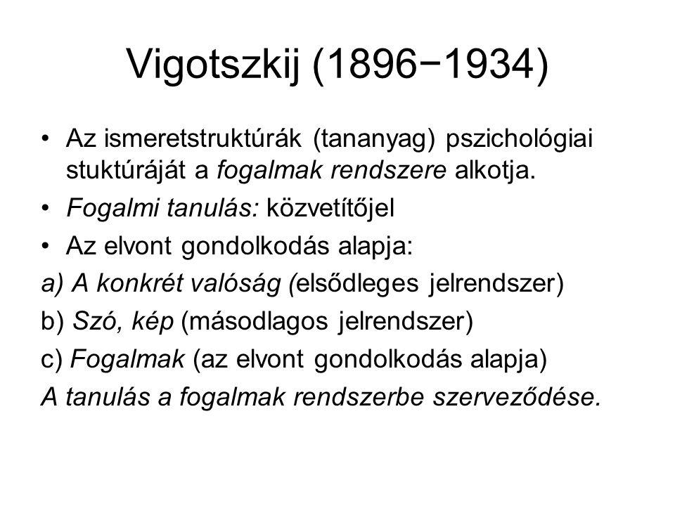 Vigotszkij (1896−1934) Az ismeretstruktúrák (tananyag) pszichológiai stuktúráját a fogalmak rendszere alkotja.