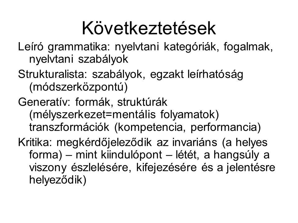 Következtetések Leíró grammatika: nyelvtani kategóriák, fogalmak, nyelvtani szabályok.