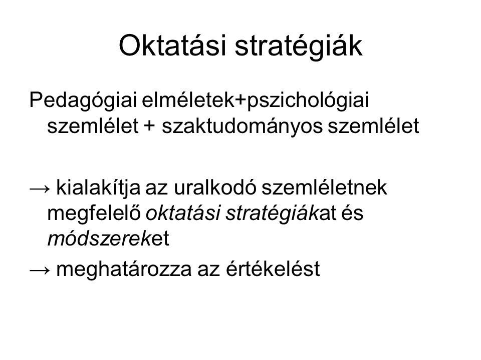 Oktatási stratégiák Pedagógiai elméletek+pszichológiai szemlélet + szaktudományos szemlélet.
