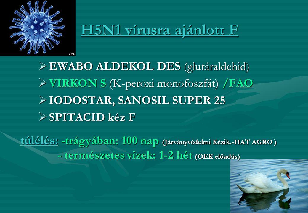H5N1 vírusra ajánlott F EWABO ALDEKOL DES (glutáraldehid) VIRKON S (K-peroxi monofoszfát) /FAO. IODOSTAR, SANOSIL SUPER 25.