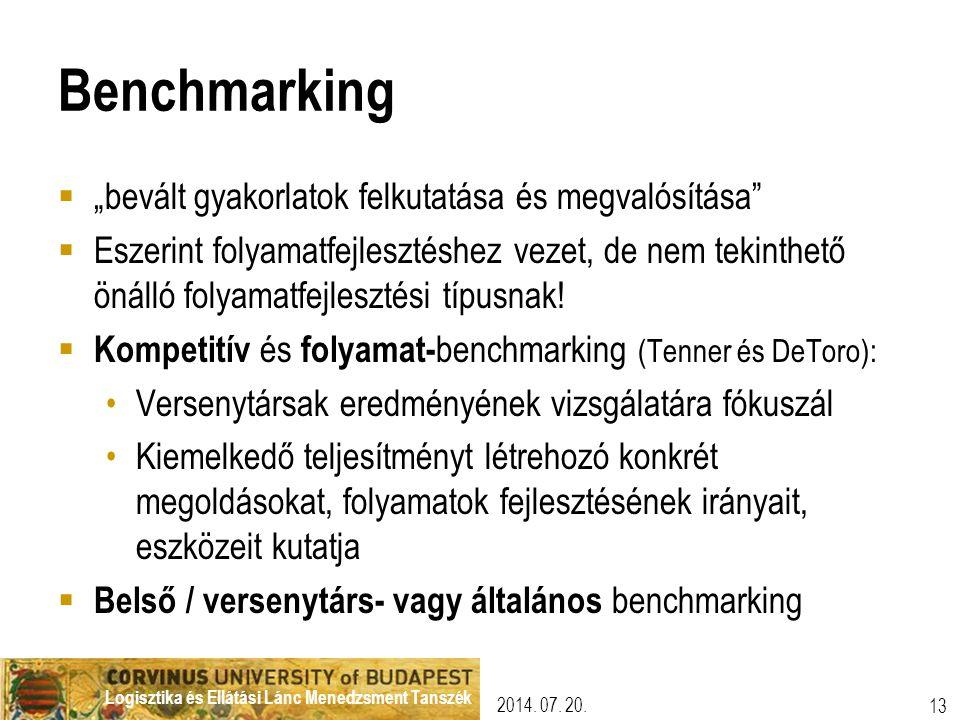 """Benchmarking """"bevált gyakorlatok felkutatása és megvalósítása"""