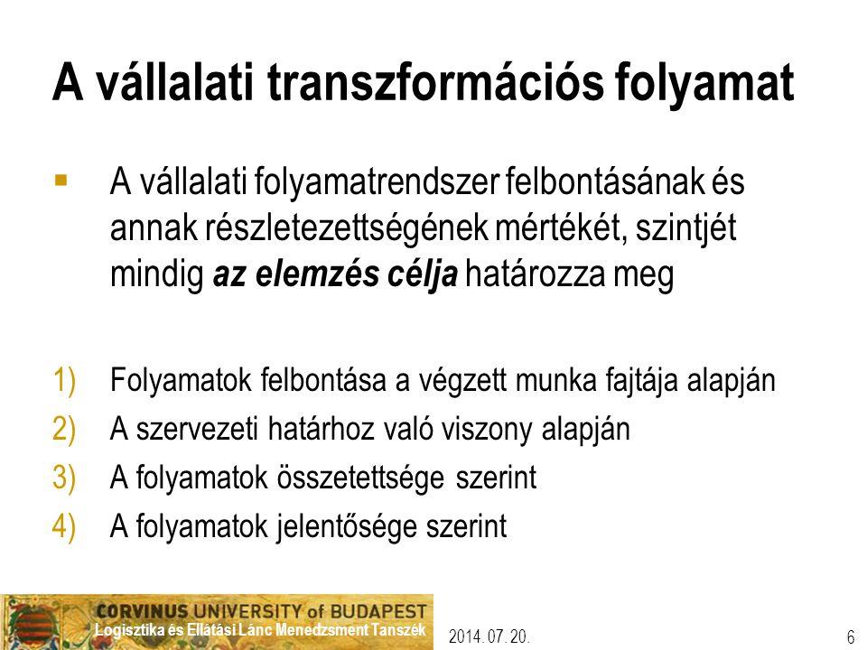 A vállalati transzformációs folyamat