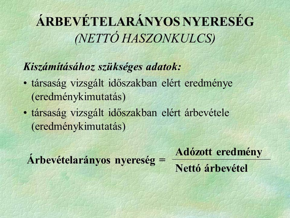 ÁRBEVÉTELARÁNYOS NYERESÉG (NETTÓ HASZONKULCS)