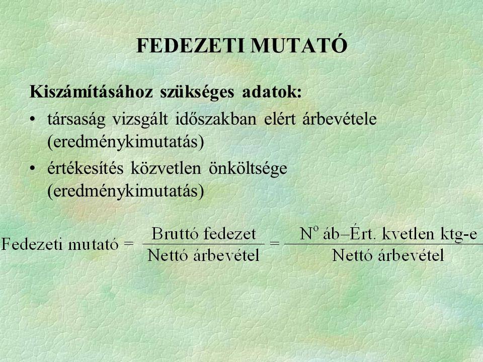 FEDEZETI MUTATÓ Kiszámításához szükséges adatok: