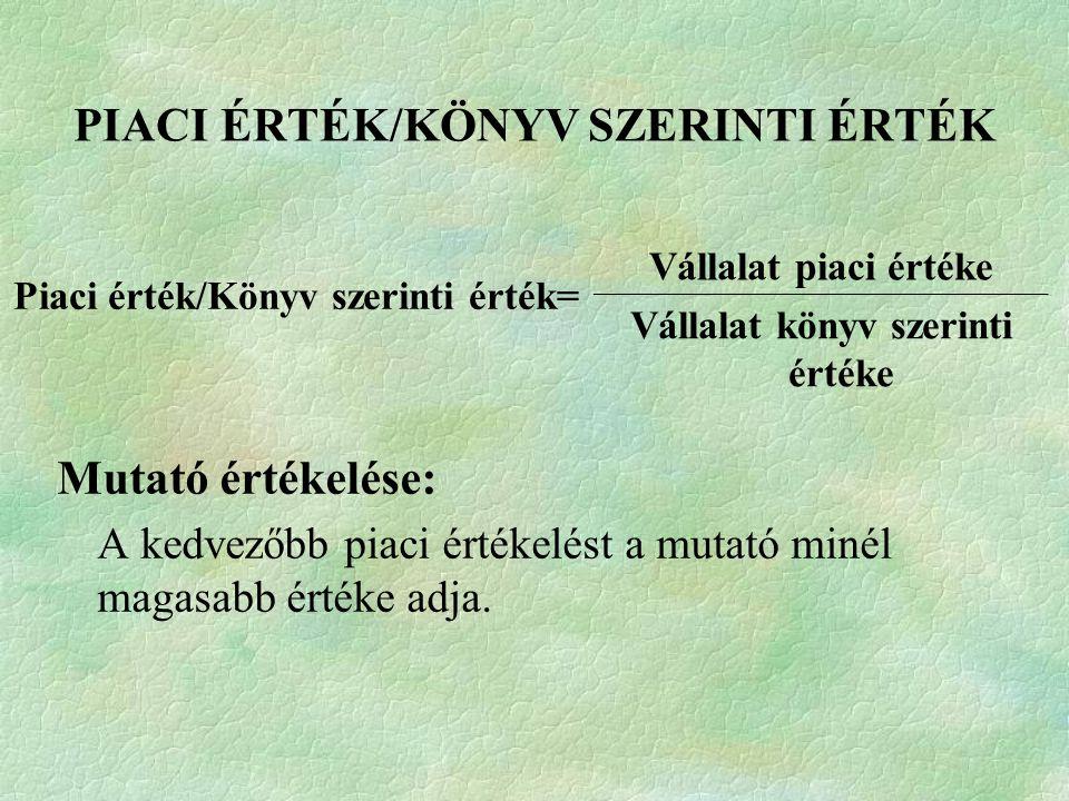PIACI ÉRTÉK/KÖNYV SZERINTI ÉRTÉK
