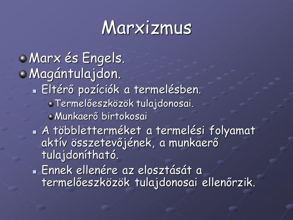 Marxizmus Marx és Engels. Magántulajdon.
