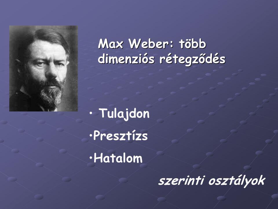 Max Weber: több dimenziós rétegződés
